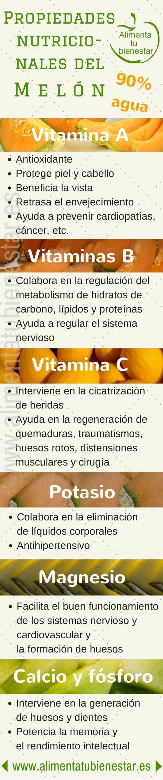 #infografia Propiedades nutricionales del melón #salud #cocina