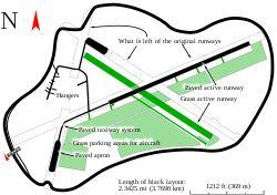 Thuxton Motor Racing Circuit