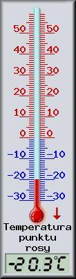 Temperatura punktu rosy