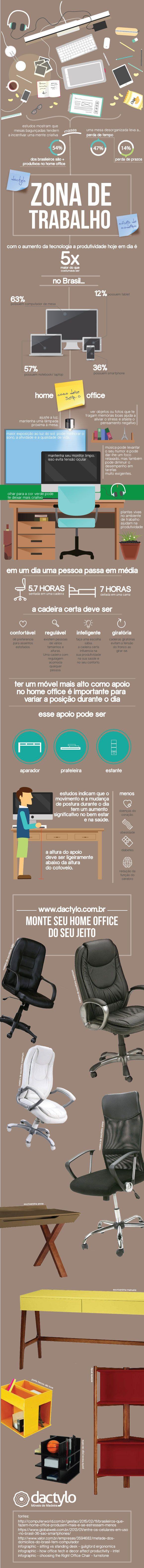 Um infográfico bem interessante sobre como você deve aperfeiçoar seu home office para que sua produtividade aumente e você se sinta melhor trabalhando