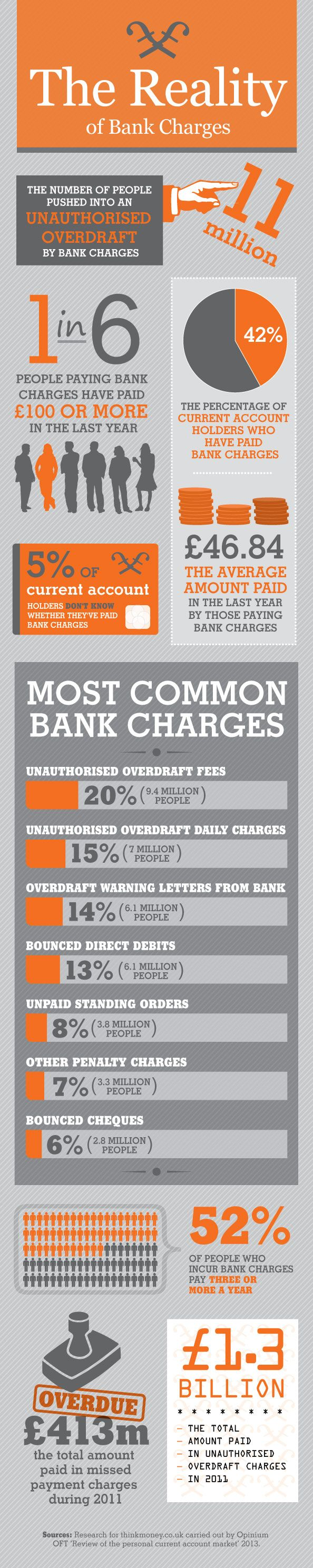 Bank charges cost people in the UK more than one billion pounds every year.