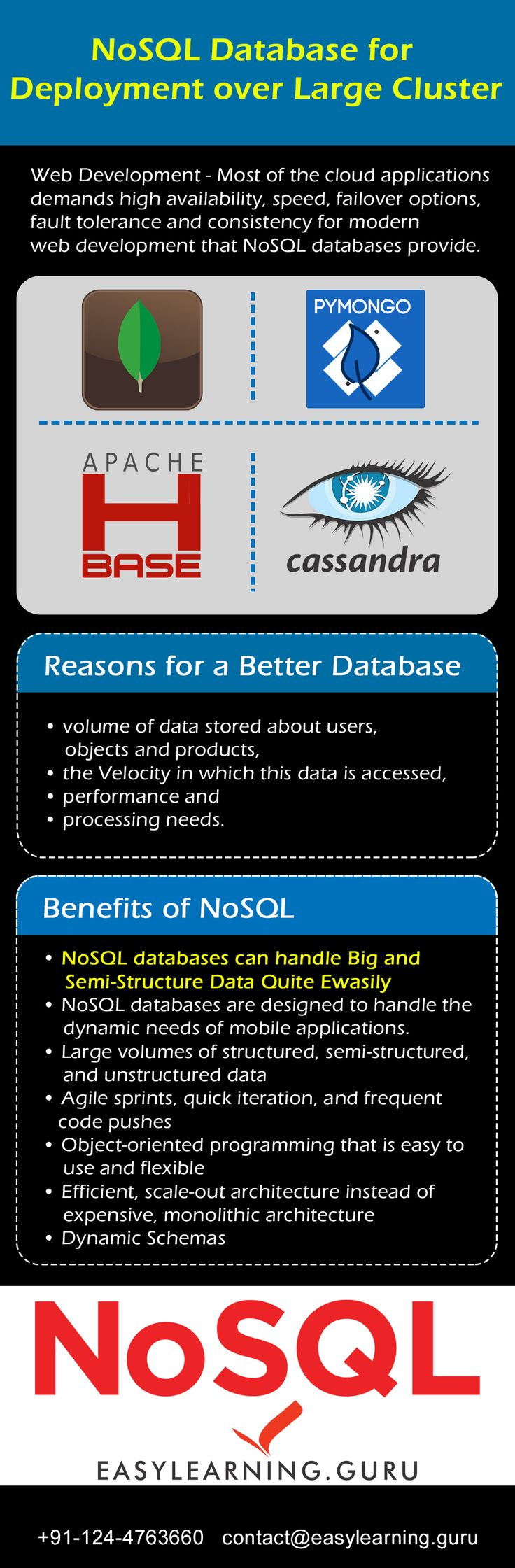 NoSQL is the future of databases. NoSQL databases can handle big and semi-structured data quite easily. We provide wide variety of courses covering various #NoSQL databases such as #Pymongo, #HBase, #MongoDB and #Cassandra.