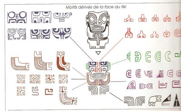 Symbolique des motifs Marquisiens et Tiki Polynésien. - Photos tahiti, art et humours