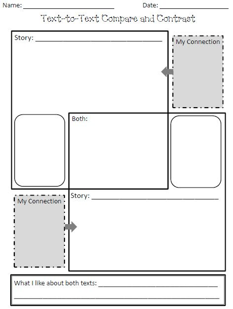 comparison contrast essay graphic organizer Browse compare and contrast graphic organizer resources on teachers pay teachers, a marketplace trusted by millions of teachers for original educational resources.