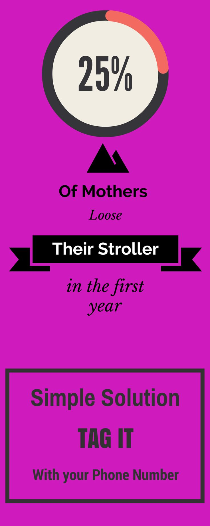 25% of Mothers loose their stroller in the first year. Its not always their fault, they are new to trying to juggle shopping, playgroup etc and just forget to pick it up. A couple of my friends have lost their strollers in this way. So why not just tag it as luggage and most people who find it will give you a call.