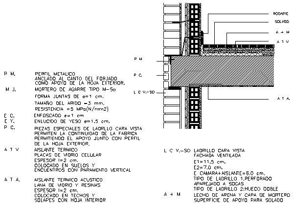 Mejores 82 im genes de tecno en pinterest detalles - Dimensiones ladrillo cara vista ...