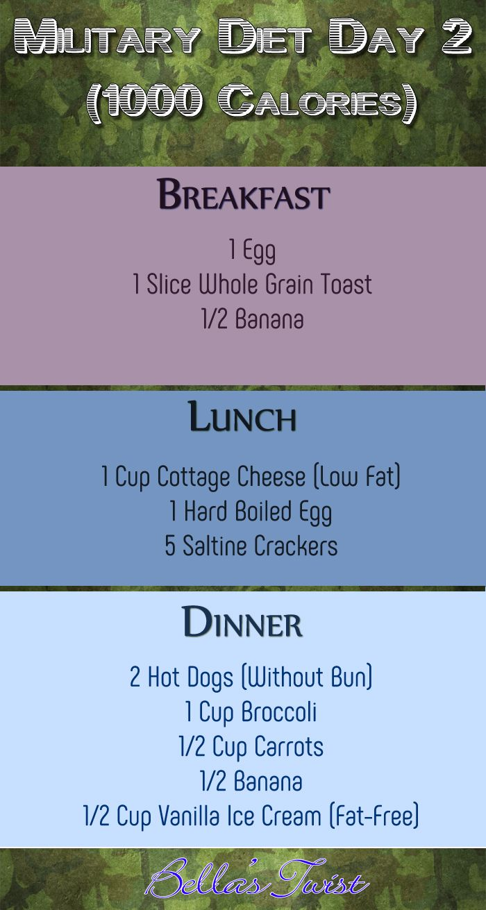 Military Diet Day 2 (1000 Calories). Breakfast, Lunch, Dinner menu's. The military diet plan is the best way to lose weight fast. Read: Military Diet – Most Complete Resource On Internet #MilitaryDiet #Diet
