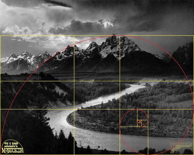Ansel Adams photo's, Elliot McGucken, Gulden Snede, Fibonacci-spiraal