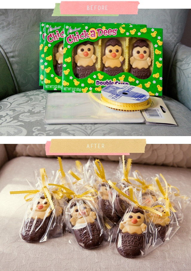 the package makes the gift...remember to repackage anything and it could be cuter