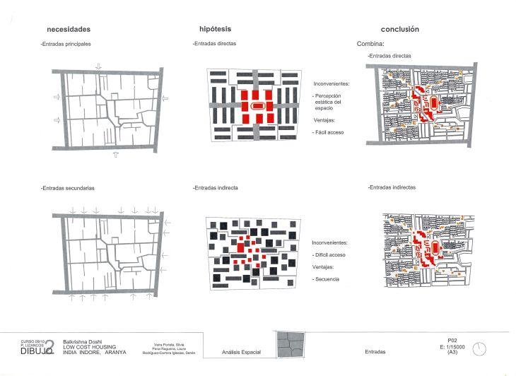 Morphological Aranya Community Housing Community Housing Aranya Community