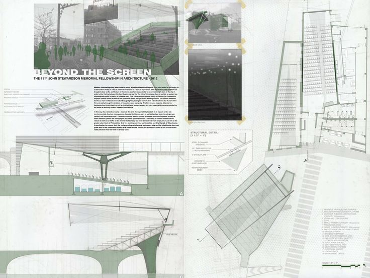 Best 25 architecture program ideas on pinterest diagram for Temple university landscape architecture