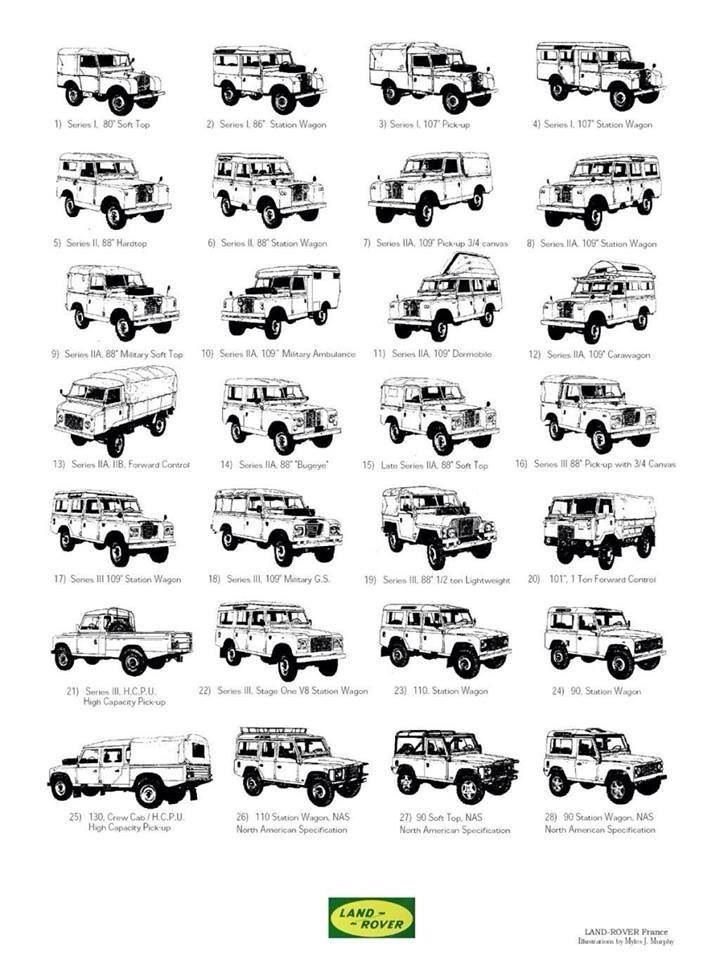 1000  images about land rover on pinterest