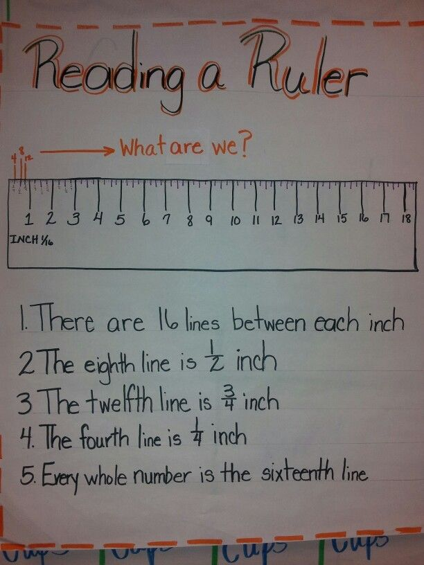 Teaching Tip The Mystery Of Reading A Ruler Anchor
