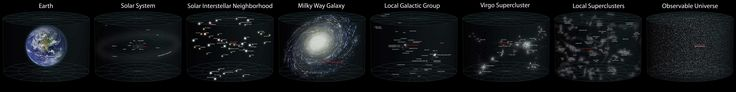 Scale of Universe - Interactive Scale of the Universe Tool.  This is a zooming tool like prezi which you can use to compare the relative size of things in the universe.  Also information about the universe on this site.