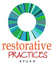 Sample Restorative Practices Strategic Plan- PDF here: http://www.healthiersf.org/RestorativePractices/Resources/documents/RP%20Curriculum%20and%20Scripts%20and%20PowePoints/Classroom%20Curriculum/Teaching%20Restorative%20Practices%20in%20the%20Classroom%207%20lesson%20Curriculum.pdf