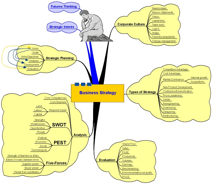 leadership and organizational change concept map Transcript of organizational behavior mind map organizational behavior organization individual groups organizational culture a pattern of basic assumptions that are considered valid and that are taught to new members as the way to perceive, think and fell in the organization.