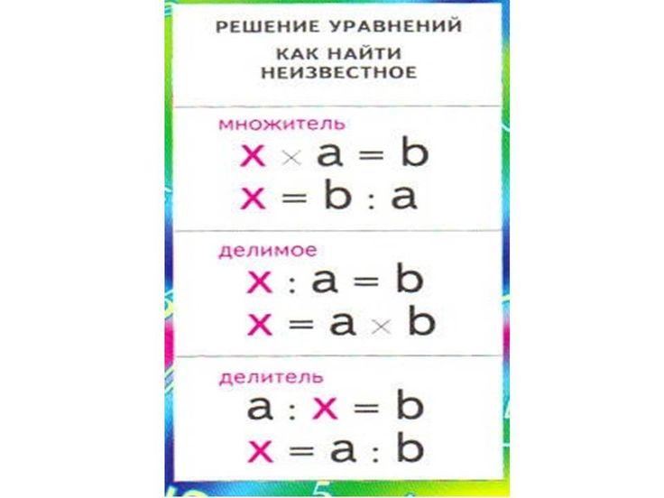 Решение уравнений Знания по математике.