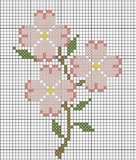 Cross stitch pattern dog wood flowers