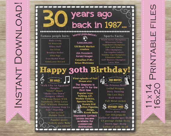 30e anniversaire tableau signe signe anniversaire 1987 dos