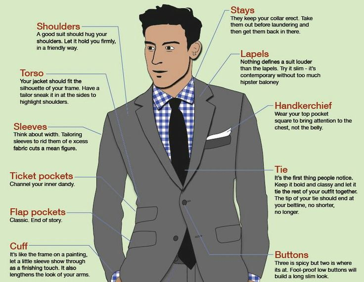 Modern Mens Fashion Tips Gentleman Style Pinterest Suits Results And Men 39 S Fashion