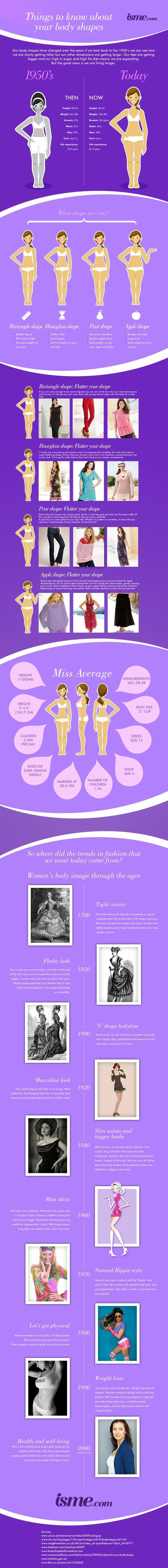How to dress an apple shaped figure ehow - An Interesting Look Back On The Previous Average And The Current Average Woman And How You Can Dress Your Body Now For Any And All