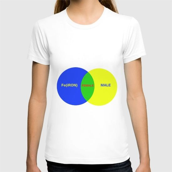 https://society6.com/product/female-4cs_t-shirt?curator=azima