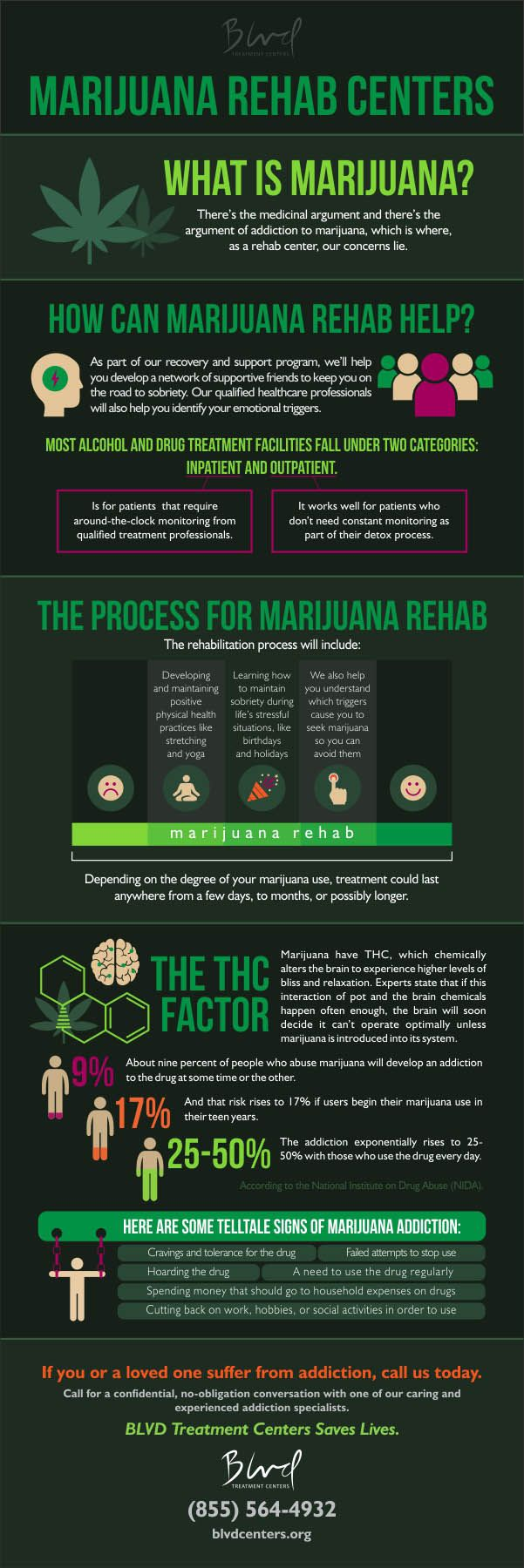 https://www.blvdcenters.org/marijuana-rehab-centers  BLVD's marijuana rehab center helps you and your loved ones rehab, detox and recover from marijuana addiction. Inpatient and outpatient facility available!