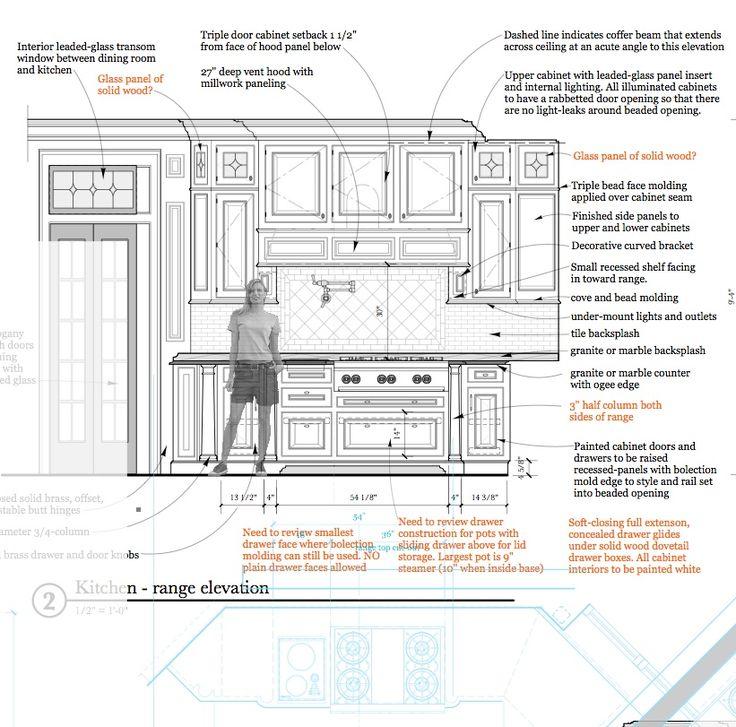 Kitchen Range Elevation