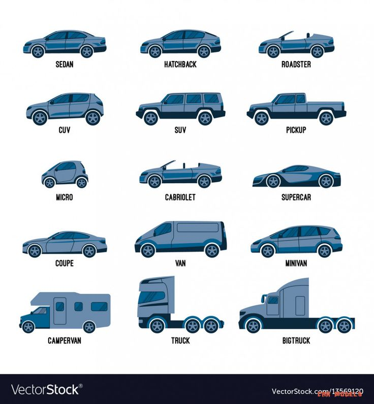8 Easy Rules Of Car Models car models in 2020 Car