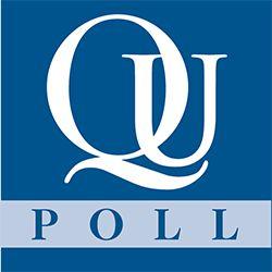 American Voters Feel The Bern In November Matchups, Quinnipiac University National Poll Finds; Spoiler Alert - Bloomberg Hurts Sanders More