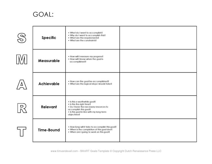 9 best Smart Goals images on Pinterest Goal settings, Setting - smart goals template