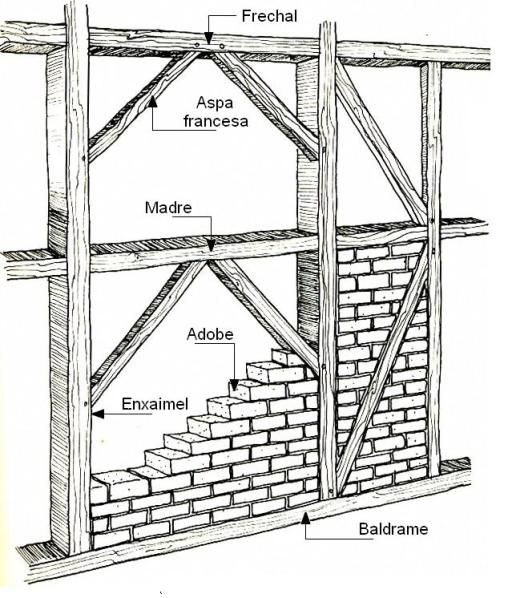 Técnicas construtivas do período colonial – I