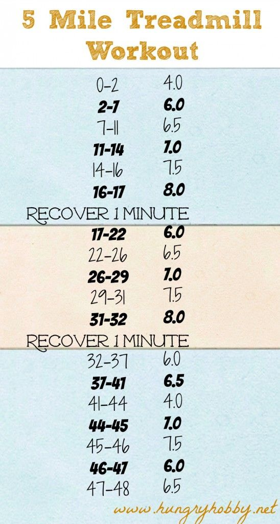 5-mile-treadmill-workout