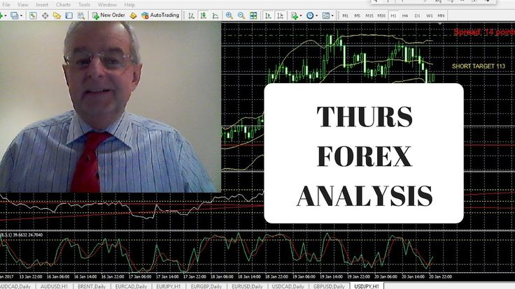 Forex Technical Analysis & Fundamental Strategies 5th Oct CFTC COT Repor...