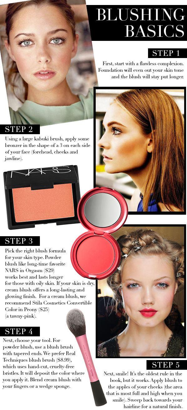 Blushing Basics: How To Apply Blush Like A Pro. also the girl in the first picture is stunning.