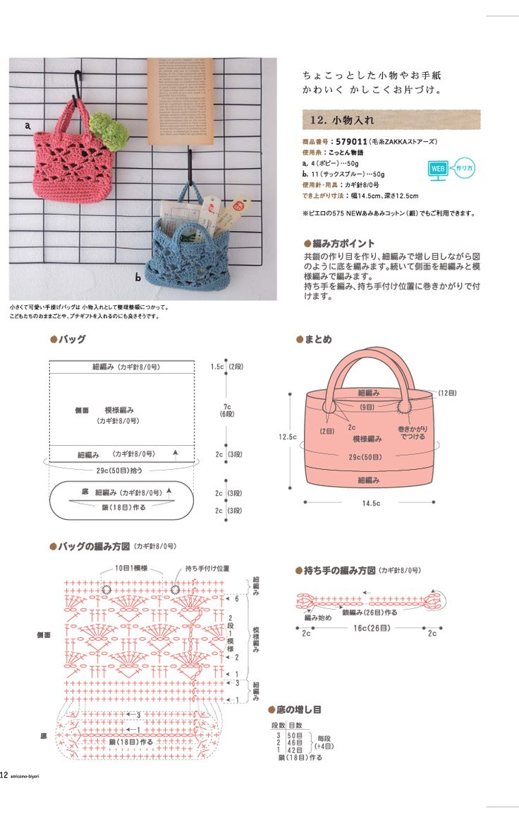 Tote bag with diagram chart.