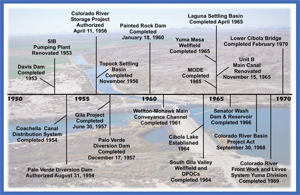 Historical Events Timeline Of Alabama Historical Timeline Of Important Events Between 1951 And