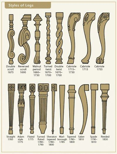 Antique Leg Styles                                                       …