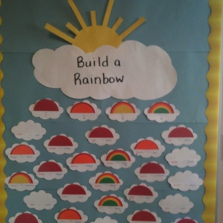Build a Rainbow-positive behavior chart. This is the strictly positive behavior chart that I use in my kindergarten classroom. It took a lot of work but is effective!