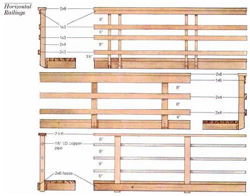 Horizontal deck railing deck ideas pinterest Fence planner
