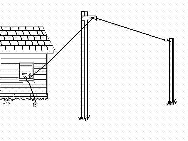 Understanding Antennas For the Non-technical Ham by N4JA - An online Book!