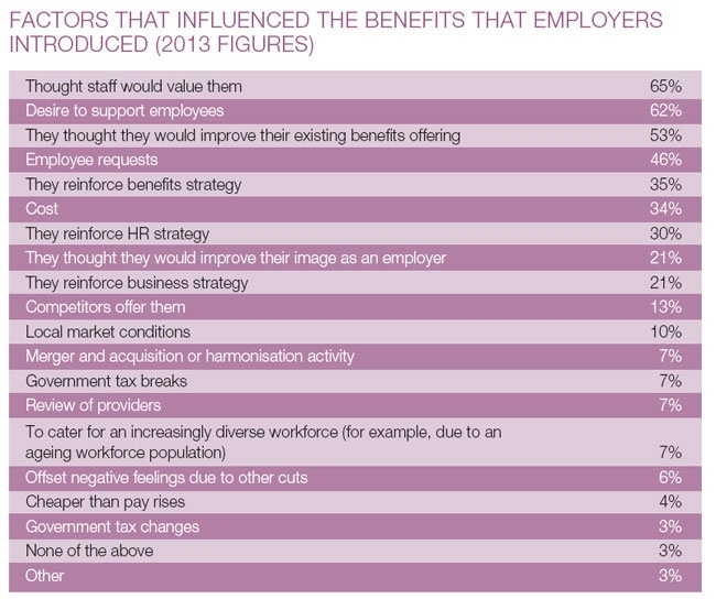 34 best Employee Benefits images on Pinterest Employee benefit - aflac claim form