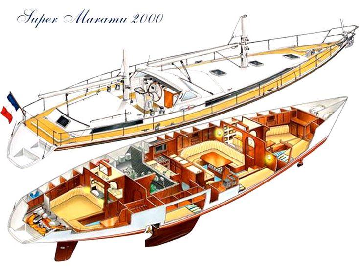 Segelyacht innen  352 besten boats Bilder auf Pinterest | Schiffe, Segeln und Holzboote