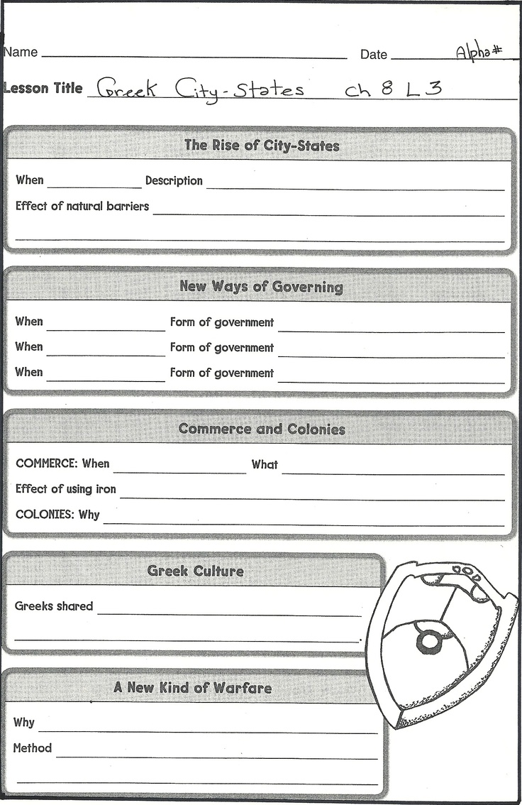 22 best Social Studies Anchor Charts ~ Graphic Organizers images on ...