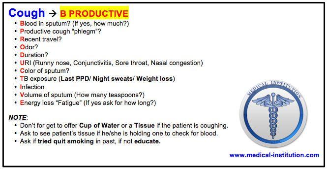 Cough Mnemonic USMLE Step 2 CS Mnemonics - Medical ...