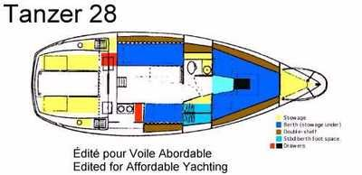 """28 Specifications  Catégorie:MonoConstruction:Fibre de verre L-H-T:27' 7""""L-A-F:23' 6"""" Maître bau:9' 10""""Déplacement:6 800 # Tirant d'eau (moindre) :4' 4""""Ballast (moindre):3 000 # Tirant d'eau (profond) :Ballast (profond): Tirant d'air:38' 0""""Surface de voilure345' ^2  # de cabine(s) fermée(s):1# de couchettes:4"""