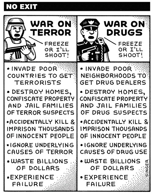 War on Drugs, War on Terror, War on Poverty...it's all the same thing