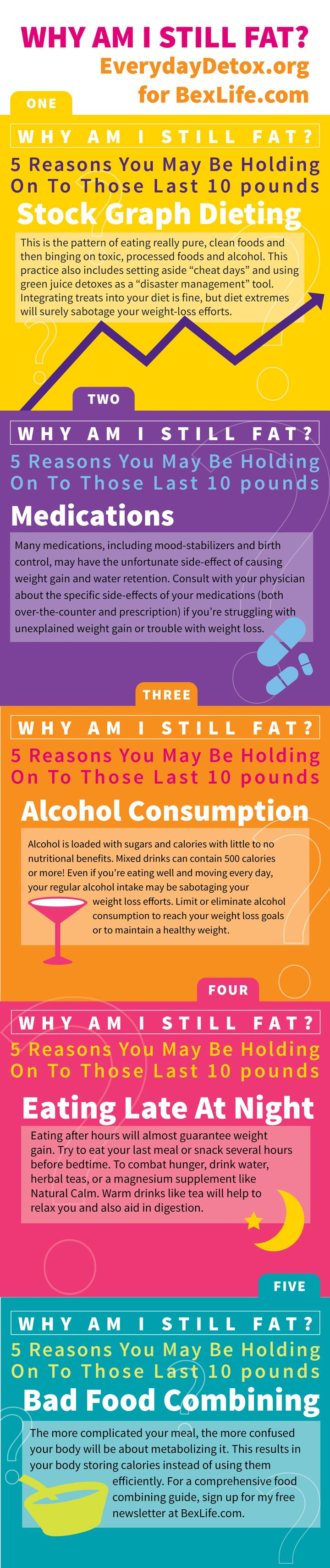 Medication to reduce fat absorption image 3