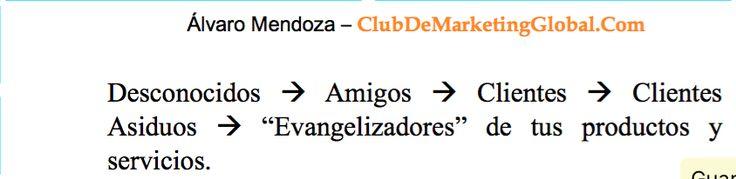 Proceso de Álvaro Mendoza para atraer clientes y fidelizarlos