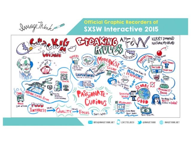 ImageThink SXSW Interactive, March 15, 2015